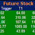 Most active future and option calls ( Pre Market Tips ) for 22 March 2016