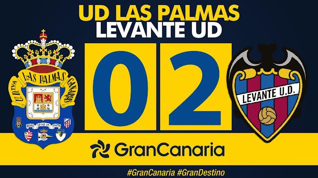 Marcador final UD Las Palmas 0-2 Levante UD
