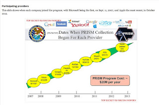 PRISM screenshot - complicity of ISPs - Edward Snowden