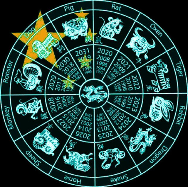 7 Shio Yang Di Ramalkan Akan Bertambah Rezeki Di Hari Tua