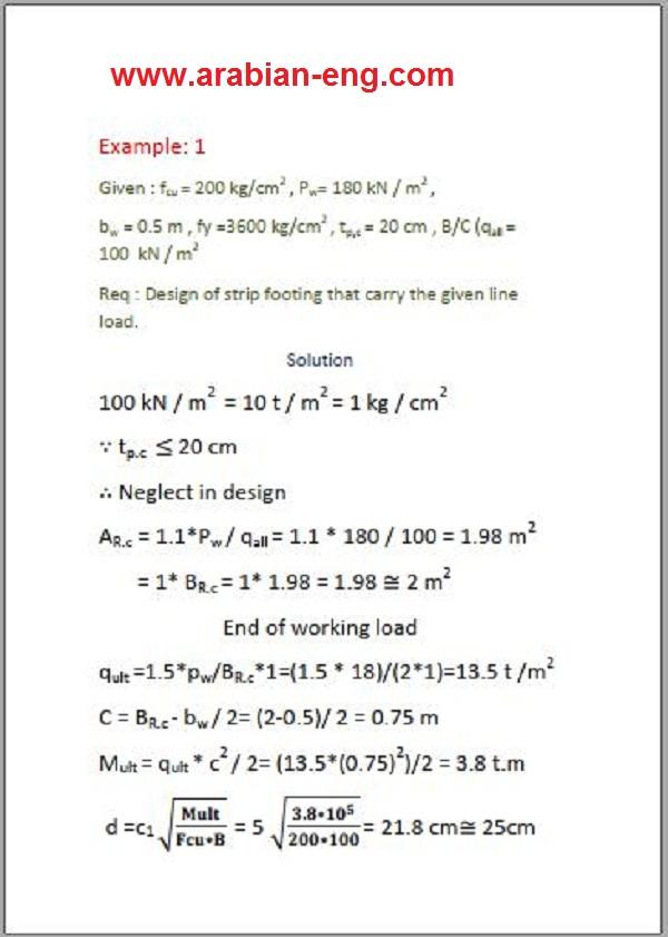 كورس أساسات أكثر من رائع PDF