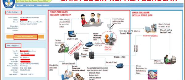 Cara Cetak SPTJM dan Absen Online