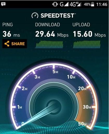 Tes Kecepatan Download dan Upload Solo, Jawa Tengah