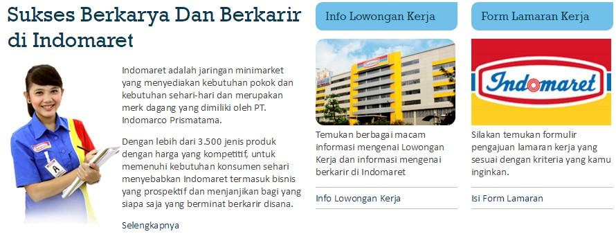 Lowongan Kerja Indomaret Kabupaten Gresik Terbaru 2021