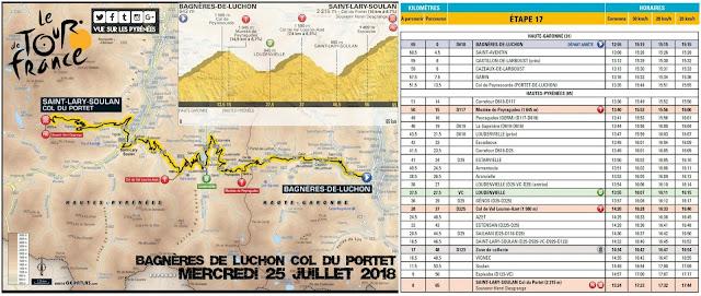 Pyrénées : Tour de France 2018 Bagnères de Luchon Col du Portet