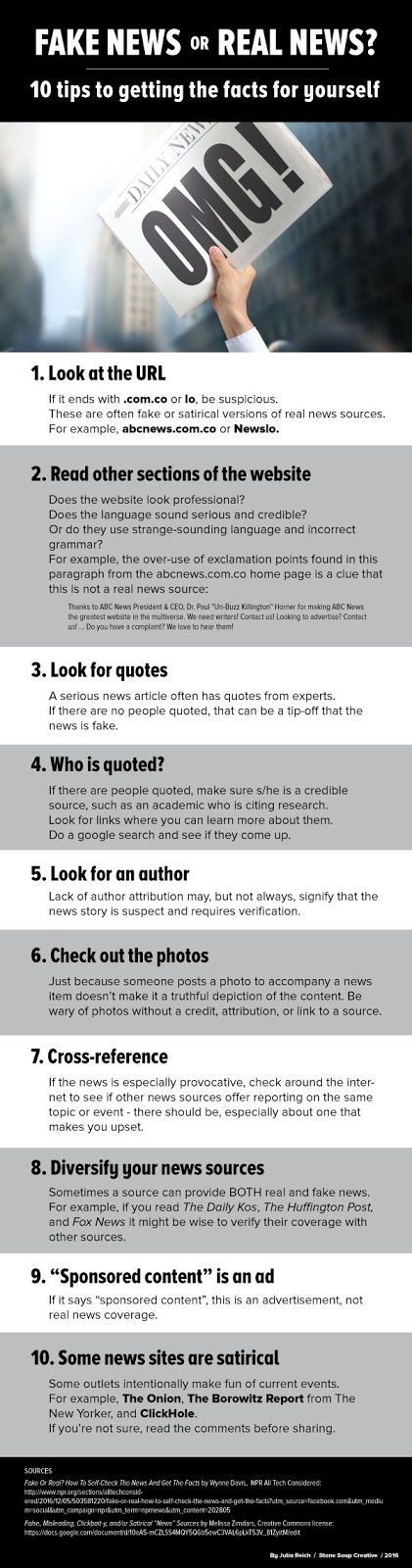 A media specialists guide to the internet can your students spot infographics fandeluxe