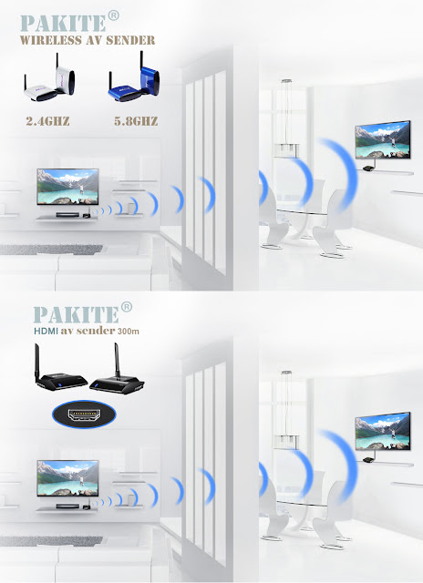 Wireless TV to TV Transmitter