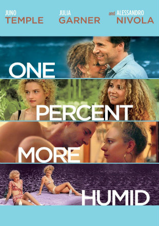 One Percent More Humid 2017 English 300mb Dvdscr Movie Download 700MB