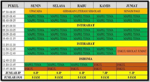 Download : Jadwal Pelajaran 5 Hari Sekolah SD/MI Format Xls