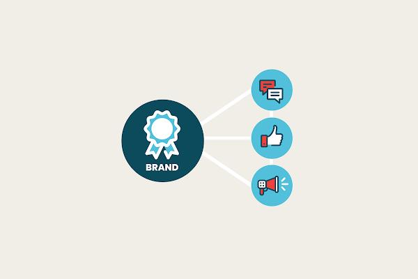 Taktik Branding produk yang Dapat Dicoba