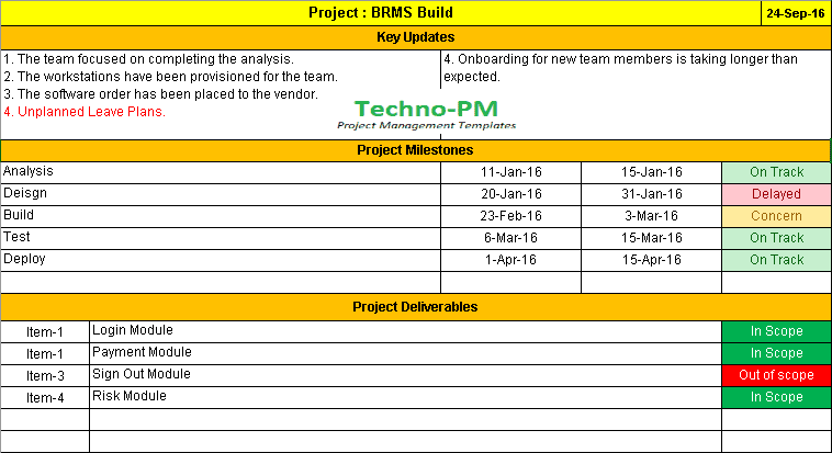 One Page Project Status Report Template : A Weekly Status ...