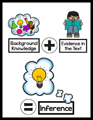 ideas to teach elementary students the difference between infer and predict