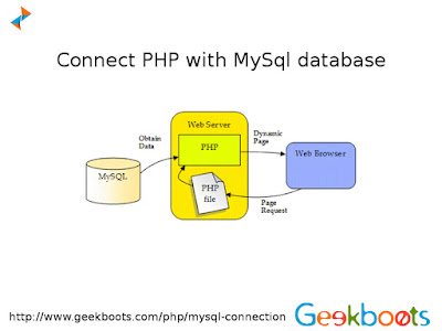 https://www.geekboots.com/php/mysql-connection