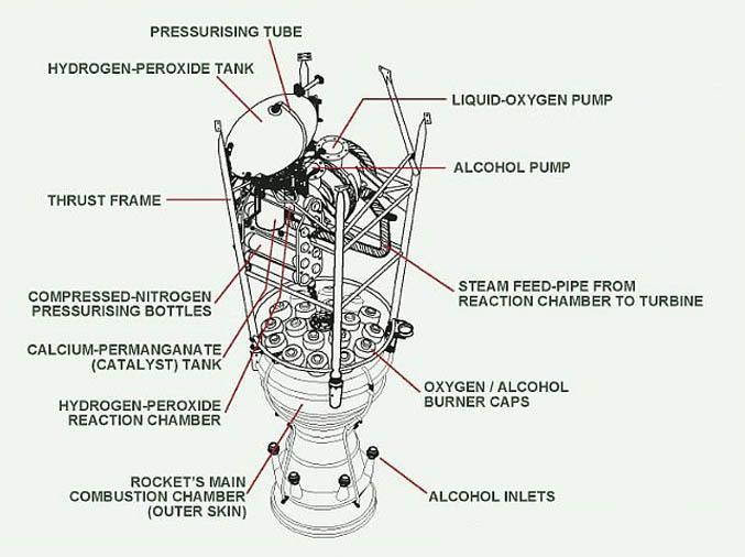 BA (Hons) Art & Design, Module:4106, INDUSTRIAL OBJECTS