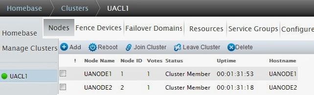 How to Configure Redhat Cluster in Linux ? - UnixArena
