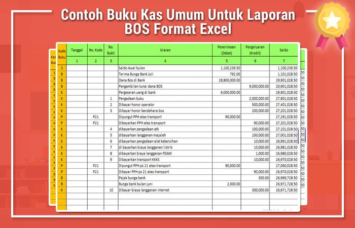 Contoh Buku Kas Umum Untuk Laporan BOS Format Excel