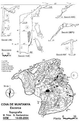 Topografía Cova de Muntanya. Inventario FBE  -GAME-