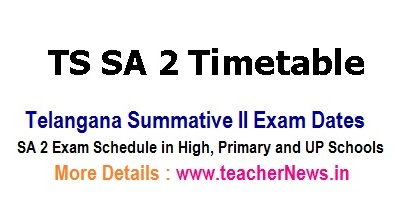 TS SA 2 Exam Dates 2020 Telangana Summative 2 Time Table 2020 Model Question Papers