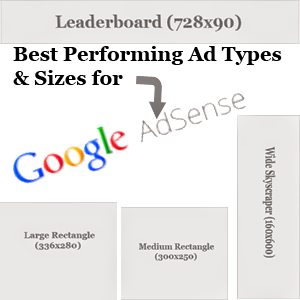 Most Successful Ad Types and Sizes for AdSense Publishers