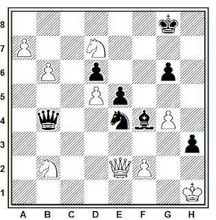 Posición de la partida de ajedrez Andruet - Abramovic (Torsi, 1989)