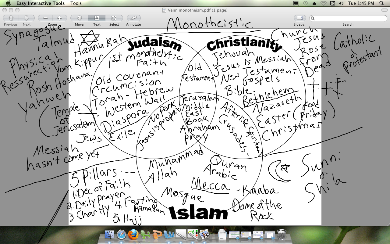 Comparison And Contrast Between Christianity And Judaism