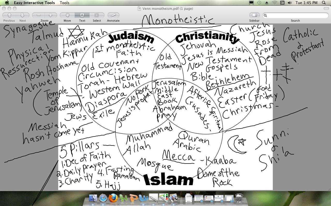 Essay: Similarities between Judaism and Zoroastrianism
