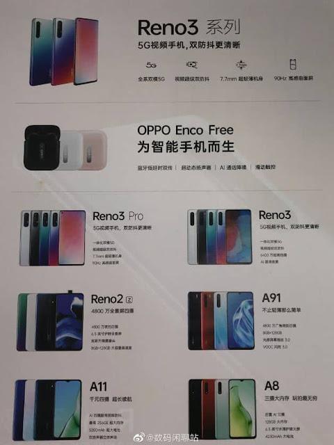 oppo-reno-3-lineup-poster