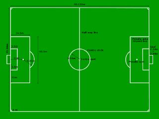 Ukuran Lapangan Sepakbola standar FIFA Internasional