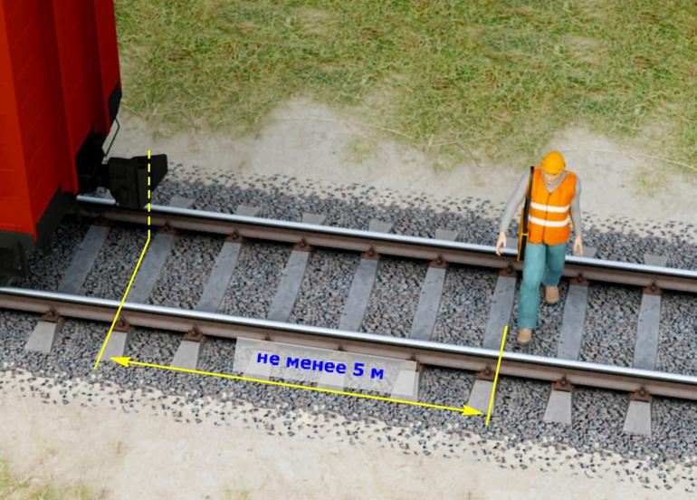 Инструкция для водителей при движении через железнодорожные пути