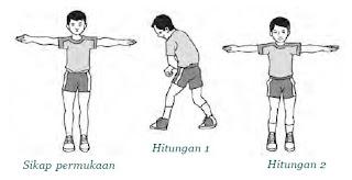 Gerakan kaki ke depan dan ke belakang kedua tangan silang-rentang