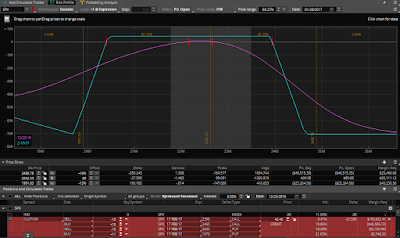 59 DTE SPX extra long put iron condor with 8 delta short strikes and 75 point wings