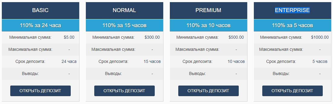 Инвестиционные планы Bitcor