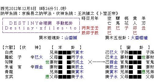 芷月閣六爻占卜/I Ching /Book of Changes: 是否能與初戀情人再續前緣?