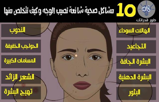 مشاكل صحية شائعة تصيب الوجه وكيف تتخلص منها