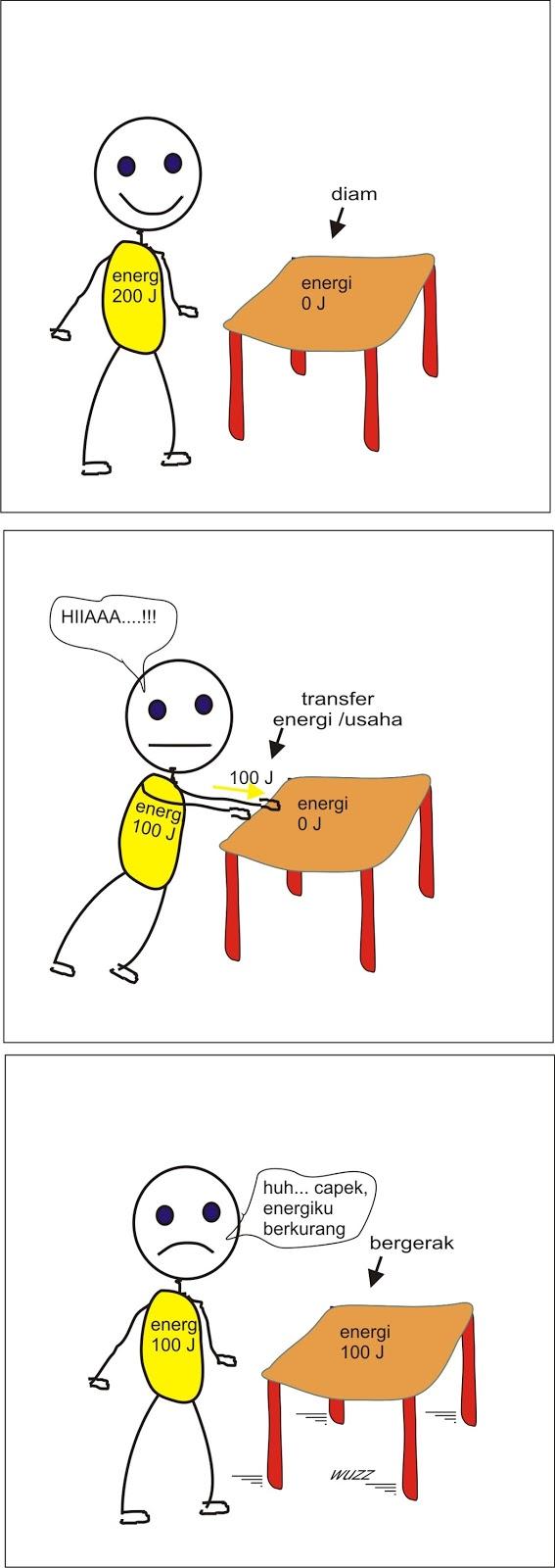 Animasi Lucu Fisika Populer Dan Terlengkap Top Meme