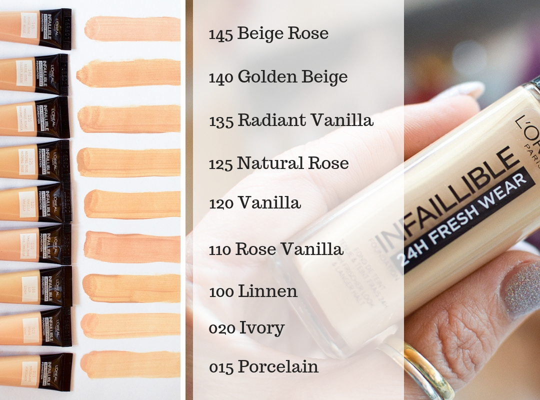 Swatches der L'Oréal Infaillible 24h Fresh Wear Foundation