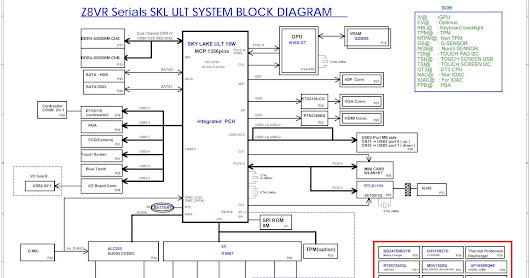 Cool Diagram Acer E5 Diagram Wiring Diagram Schematic Circuit Ufh Wiring Digital Resources Instshebarightsorg