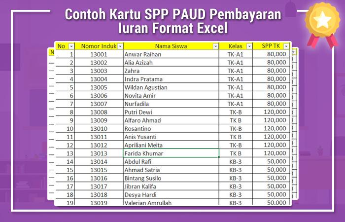Contoh Kartu SPP PAUD Pembayaran Iuran Format Excel