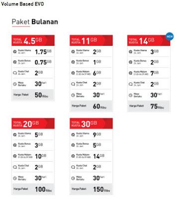 Daftar ahrga Paket Smartfren Mifi Andromax Connex EVO Bulanan