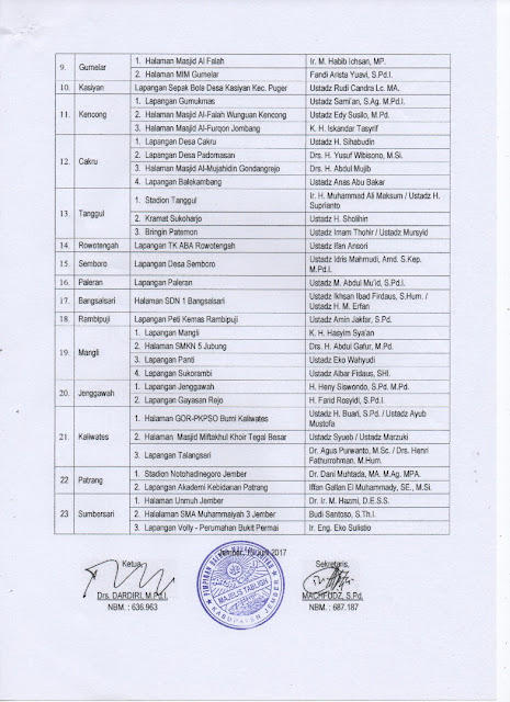 Daftar Tempat Sholat, Imam dan Khotib Idul Fitri 1438 H lanjutan