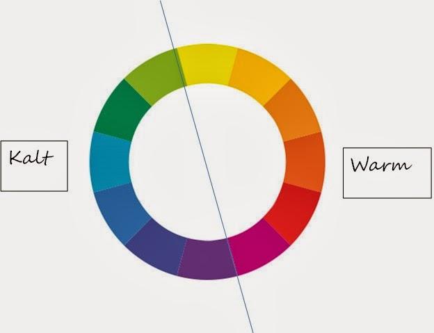 meine portion gl ck farbberatung typgerechtes make up. Black Bedroom Furniture Sets. Home Design Ideas