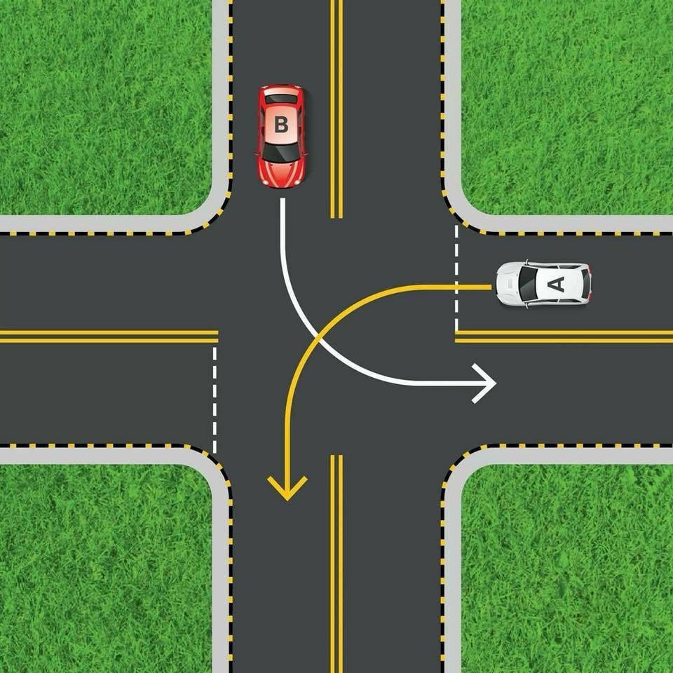 Μπερδευτήκατε κι εσείς; Ποιο απ' τα δύο αυτοκίνητα έχει προτεραιότητα;