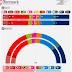 DENMARK <br/>Voxmeter poll | November 2017