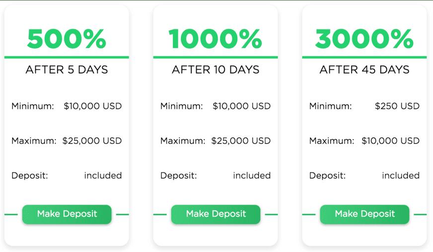 Инвестиционные планы Nitro Forex 3