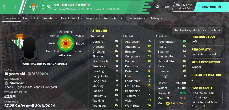 Diego Lainez FM20