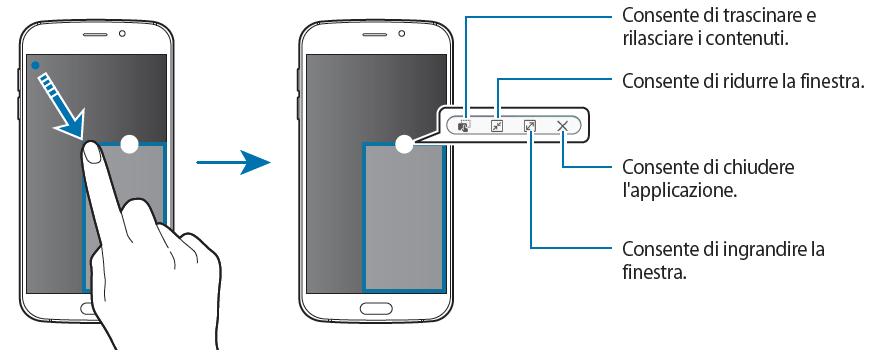 Galaxy J3 opzioni modalità multischermo