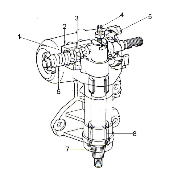 Steering Gear Tipe Recirculatin Ball