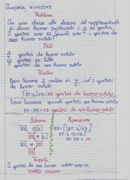 didattica matematica scuola primaria: Frazione come ...