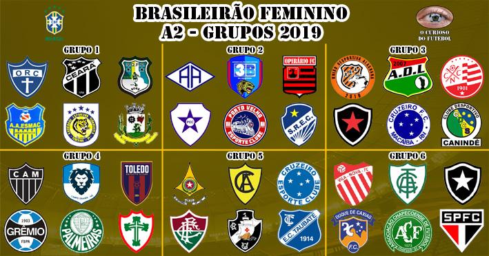Cbf Divulga Os Grupos E Tabela Do Brasileirao Feminino A2 2019 O Curioso Do Futebol