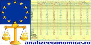 Cine sunt principalii contributori și beneficiari ai bugetului UE
